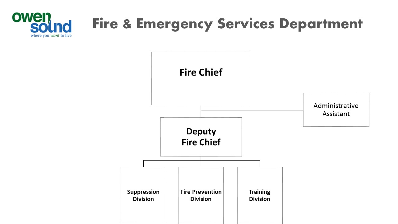 Fire and Emergency Services Department